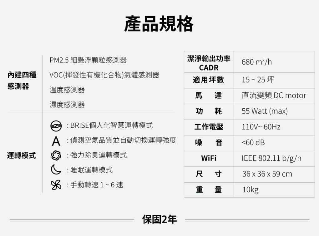 【限時單機優惠】BRISE C600 智慧空氣清淨機 (台灣醫師共同研發) - brise c600 spec25