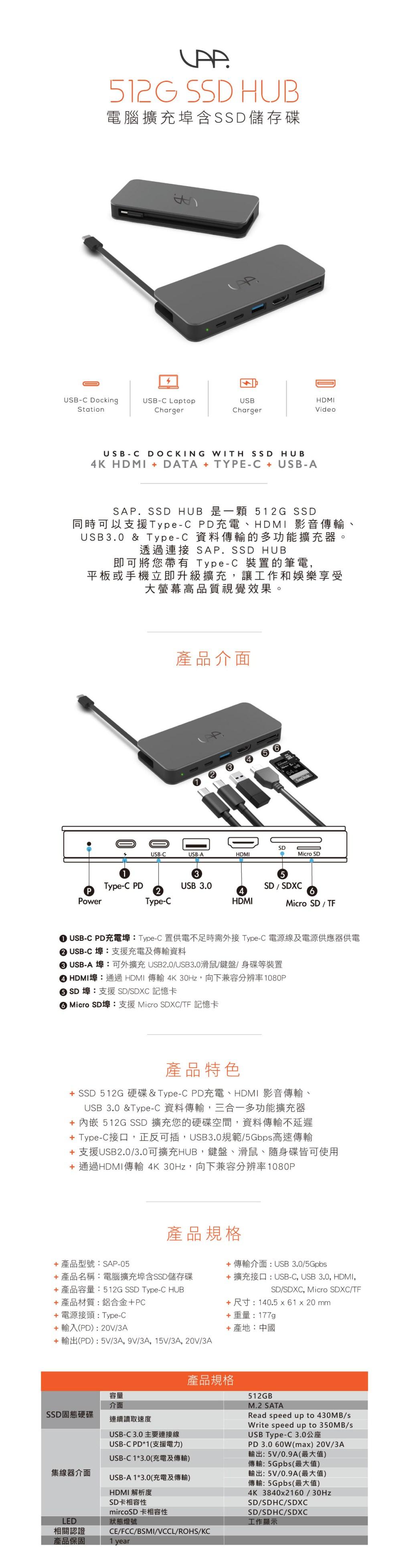 SAP SSD HUB (USB 集線器+高速SSD隨身硬碟) - sap ssd