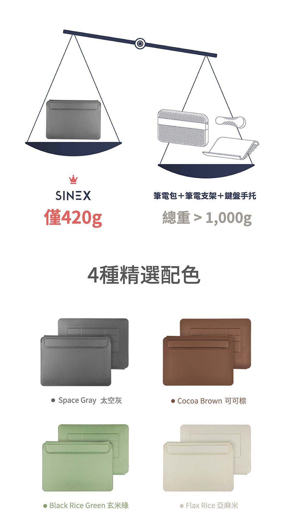 【SINEX】全球首款 3 合 1 變形筆電包 適用13/14吋筆電 (收納包+筆電架+鍵盤手托) - SINEX電腦包簡介 08