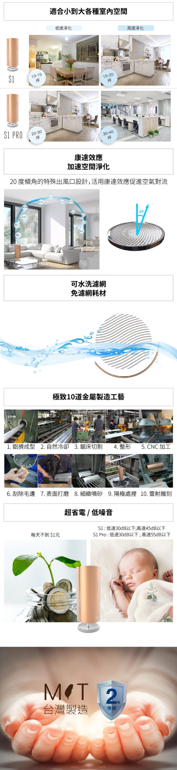 BRISE S1 全效環境抑菌除味機 - S1 features image tw 03 scaled