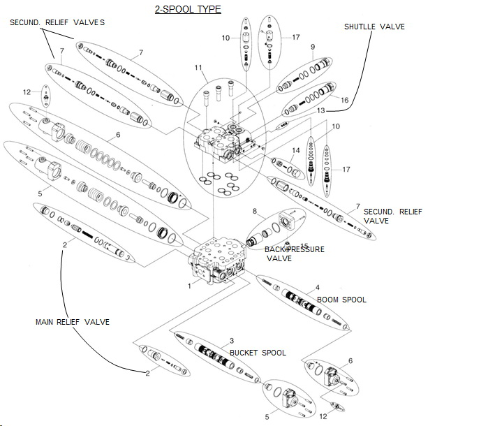What are the Main Control Valve & Circuit for HL770-7A