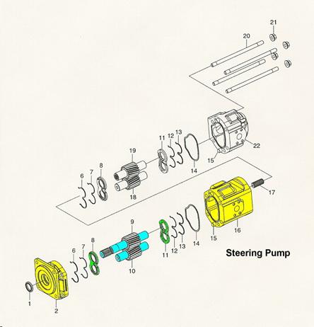 Steering System HL730-7, HL740-7, HL757-7, HL760-7, HL770