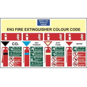 EN3 Fire Extinguisher Colour Chart - Self Adhesive Sign 350 x 200mm