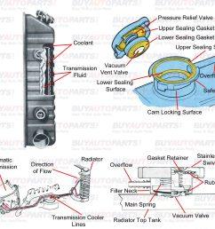 radiator cap diagram [ 2346 x 2008 Pixel ]