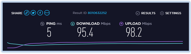 speed-test-result-without-nordvpn