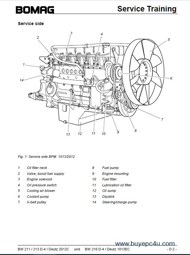 Bomag BW 211 / 213 / 216 D-4 Single Drum Rollers PDF