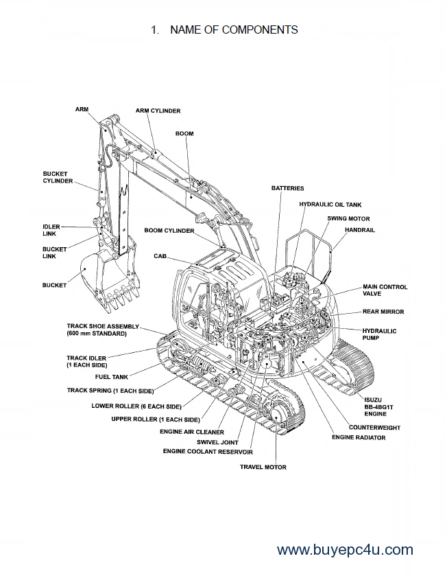 New Holland Mini Crawler Excavators Service Manual PDF