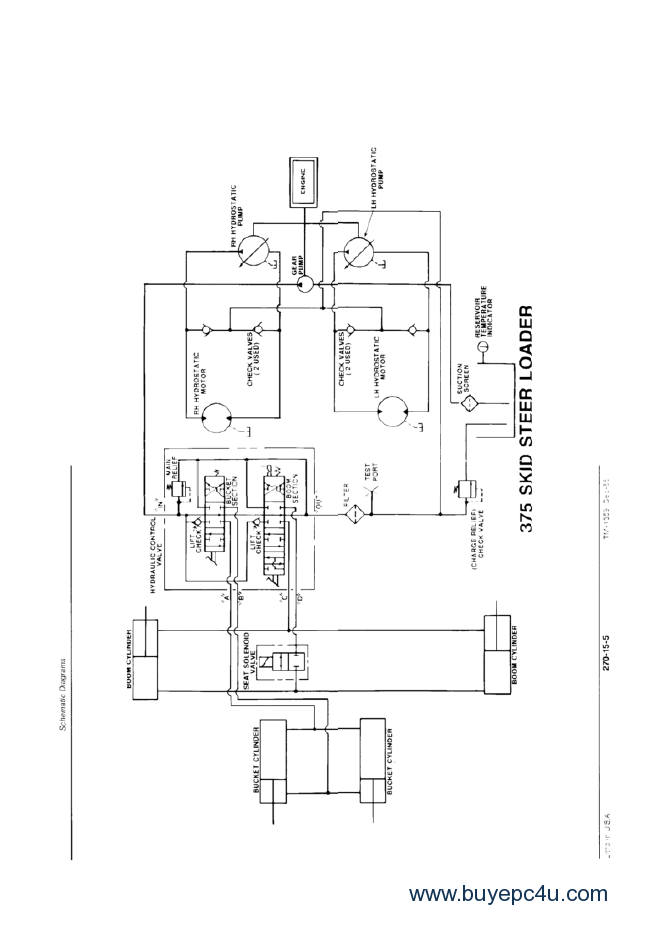 John Deere La105 Parts Manual Pdf. Diagram. Wiring Diagram