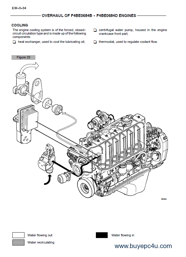 Case F4BE0484E F4BE0684D F4BE0684B Engines PDF