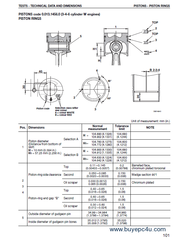 Deutz Engine Serie 1000/3-4-6 Cylinders EURO 2 PDF