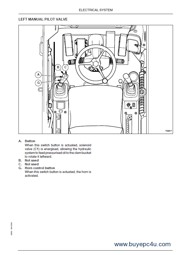 Fiat Kobelco E145W E175W Evolution Excavator PDF Manual