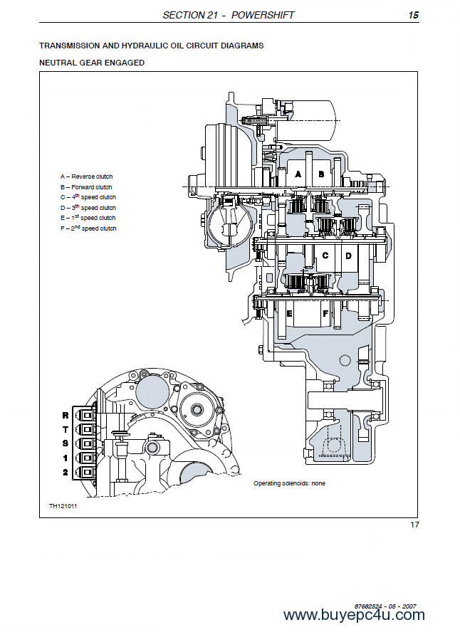 NEW HOLLAND LM1340-LM1745 LOADALL Manual PDF