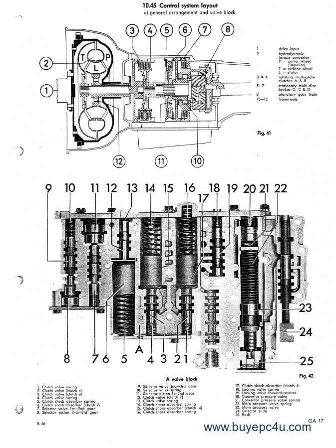 BMW Automatic Gearbox ZF 3 HP-12 B Workshop Manual PDF