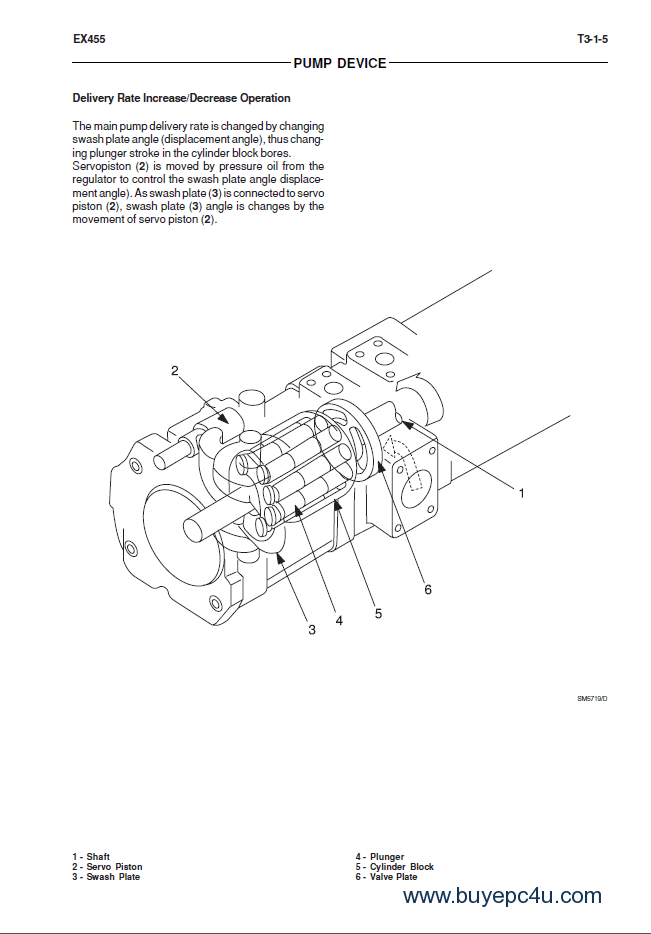 Fiat Kobelco EX455 Tier2 Excavator Technical Manual PDF