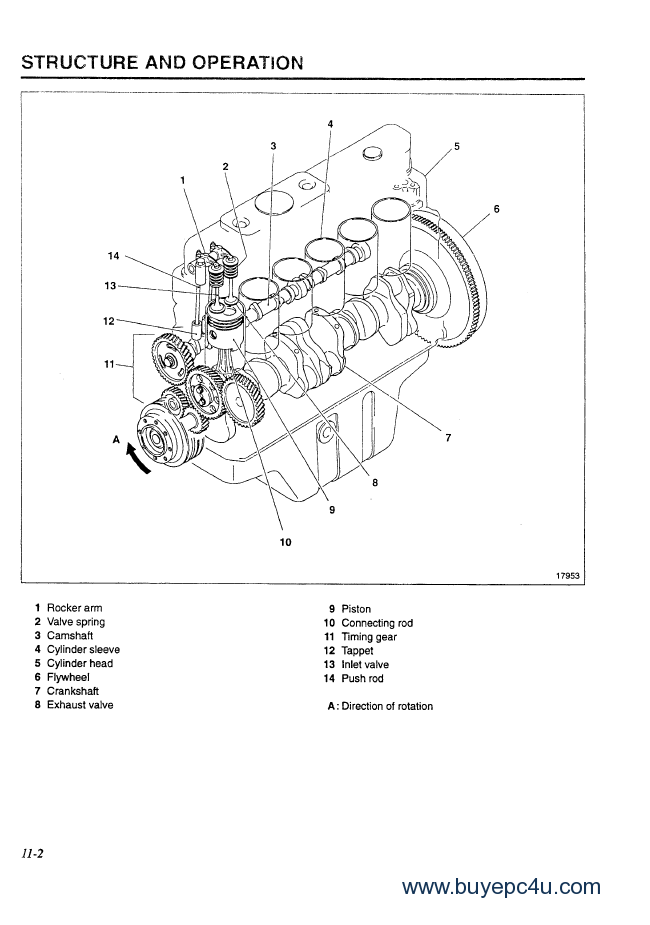 Fiat Kobelco E235SR Evolution Crawler Excavator PDF Manual