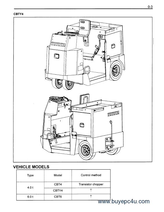 Download Toyota CBT 4-6 Series Forklift Trucks PDF Manual