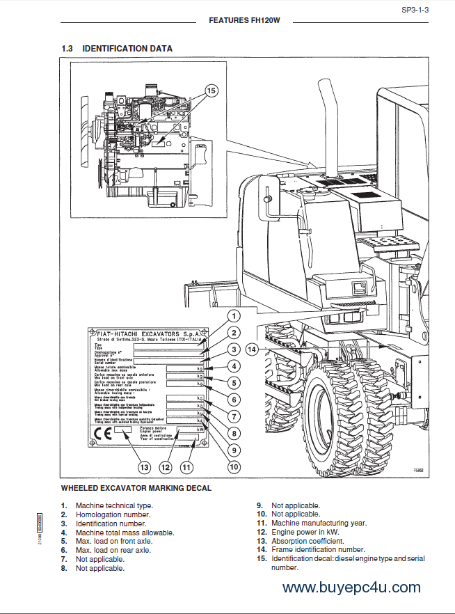 Fiat Hitachi FH120W Excavators Workshop Manual PDF