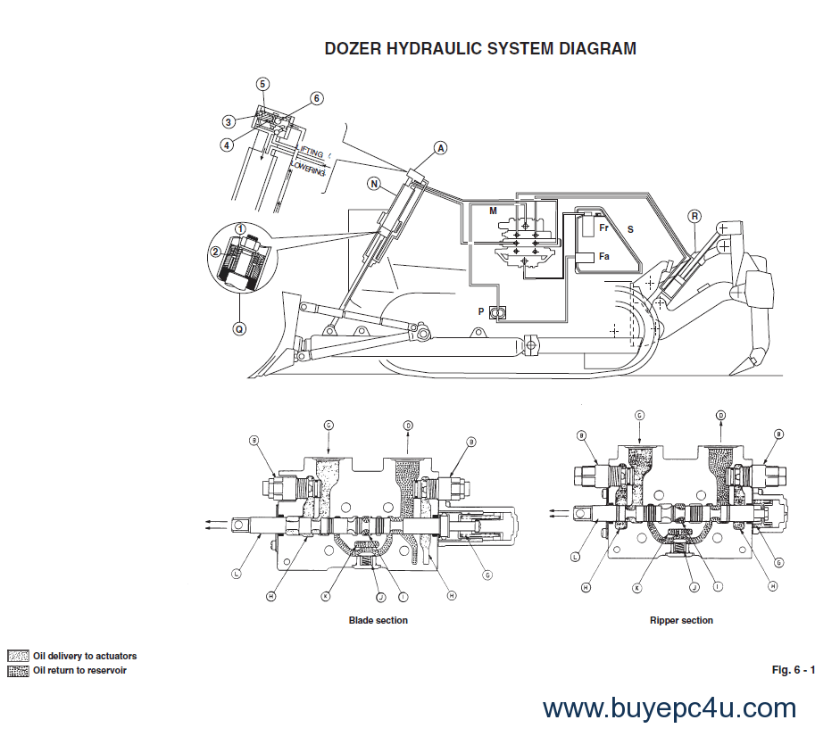 Fiat Kobelco D255 Crawler Dozer Workshop Manual PDF
