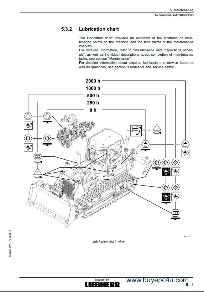 Liebherr PR 734 Litronic Crawler Dozer Operating Manual PDF