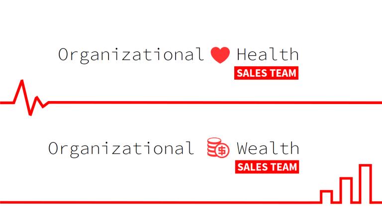 Organizational Health Dictates Organizational Wealth