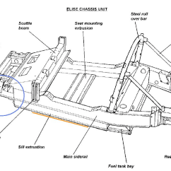 Commuter Van Damage Inspection Diagram 1998 Toyota Tacoma Wiring Vehicle Form Free For You Car Body Engine Image Exotic Motocycle