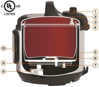 bio,bifl,pressure cooker, slow cooker, food warmer, safety with crock pot, crock-pot safety