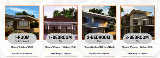 best mortgage rates in Nigeria