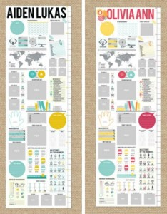 Paper growth charts also people davidjoel rh