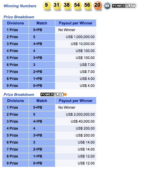 Lottery Results For US PowerBall And Using PayPal To Buy A Ticket Online