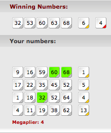 Looking To Win USA Mega Millions by buying winning ticket online