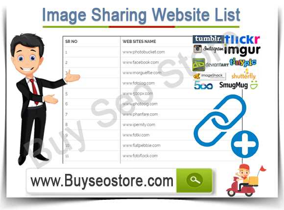 Buy Image Sharing Website List