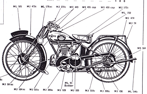 Page 189. 1928 Raleigh Model 15 Deluxe 250cc Sidevalve