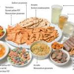 5 Common Food Additives: Additives In Processed Foods