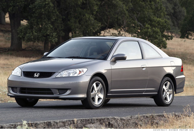 Cheap Used Cars For Sale >> Cheap Used Cars For Sale Buy Now