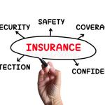 The Insurance Meaning And Types Cover Up