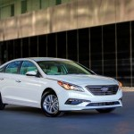 Used Car Sales in Houston Expected to Perform Well | Used Cars for Sale in Houston