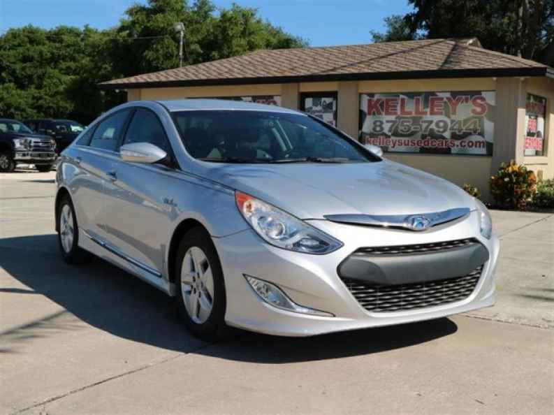 Used Cars For Sale Near Me - Buy Now