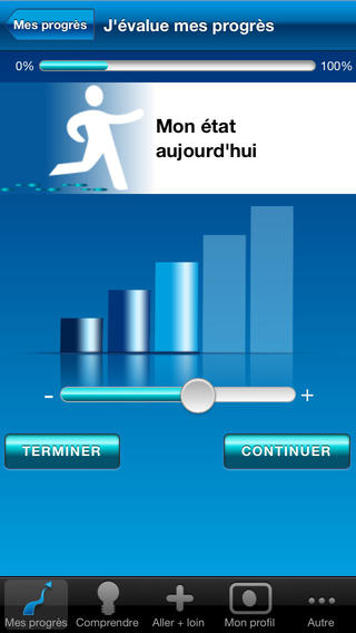 Happli Day : application mobile pour patient dépressif