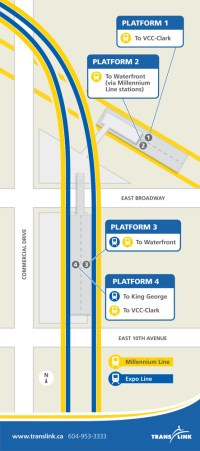 A diagram showing the new platform numbering at Commercial-Broadway Station. Click for a larger version.