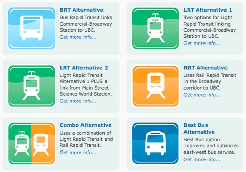 Six alternatives are proposed as preliminary concepts for the Broadway corridor.