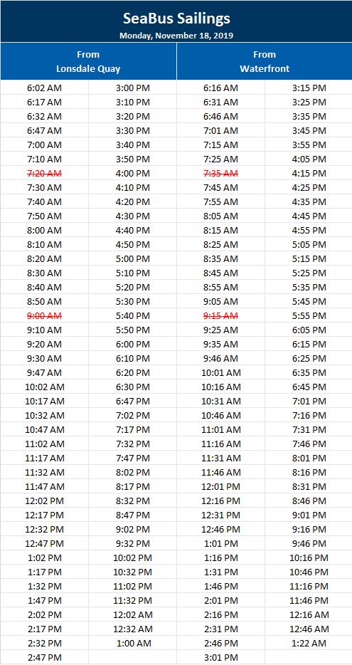 Updated Seabus Status for November 18