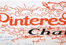 Pinterest Chat – How to Access Pinterest Chat