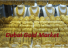 Dubai Gold Market – Buying and Selling of gold/How to Make Money from the Dubai Gold Market