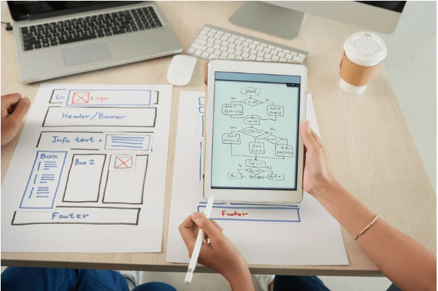 5 Essential Elements That a Good Website Should Have