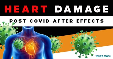 Post COVID-19 side effects: Heart Damage!