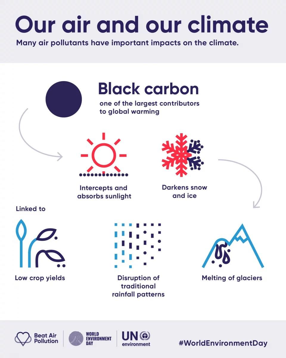 Black_carbon