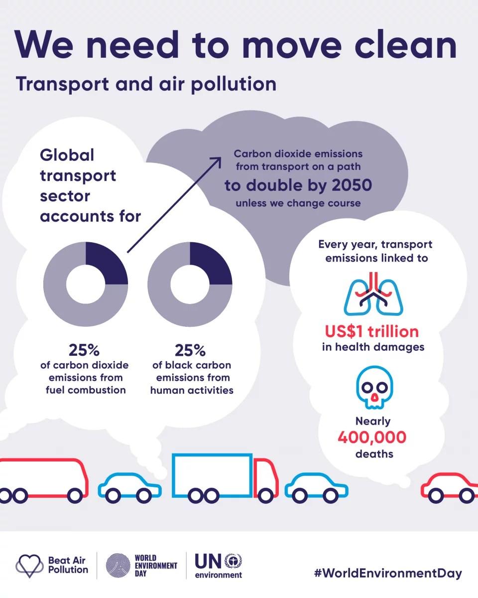 Transport_solutions