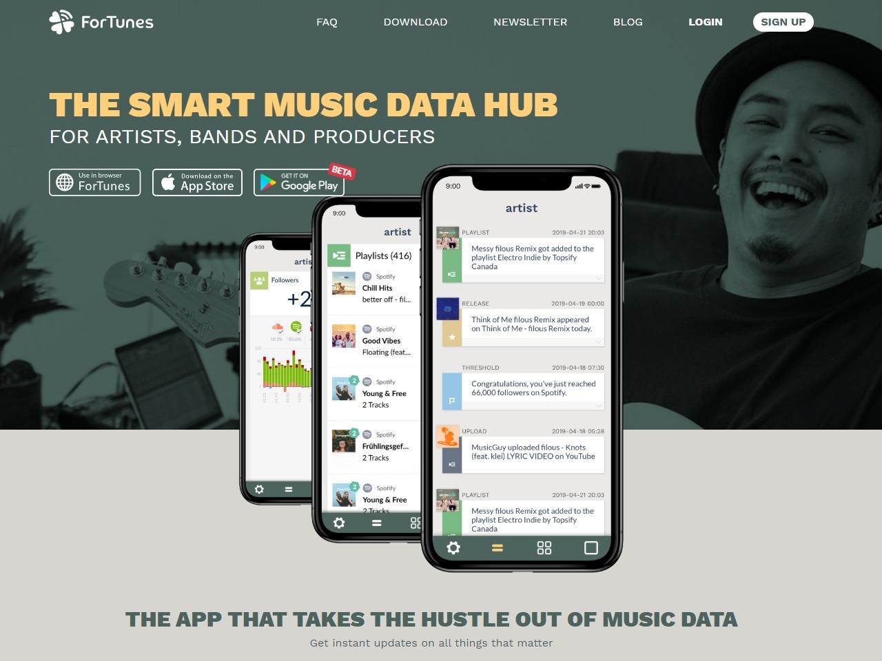 ForTunes - Music Data Analytics