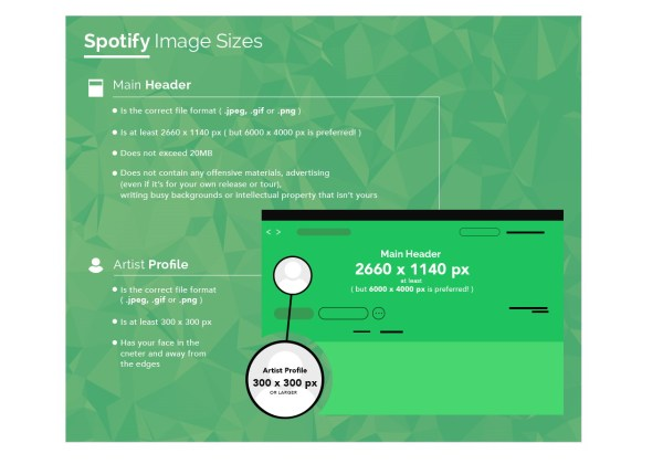 spotify artwork image guide