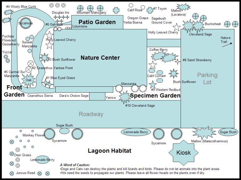 nature_center_native_plant_garden_layout